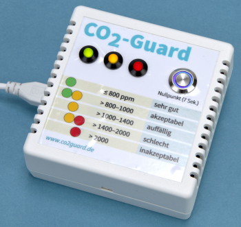 Bausatz CO2-Guard